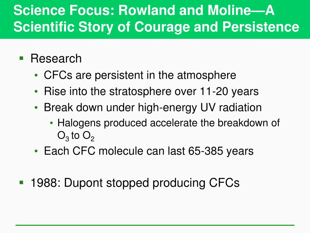 Science Focus: Rowland and Moline—A Scientific Story of Courage and Persistence