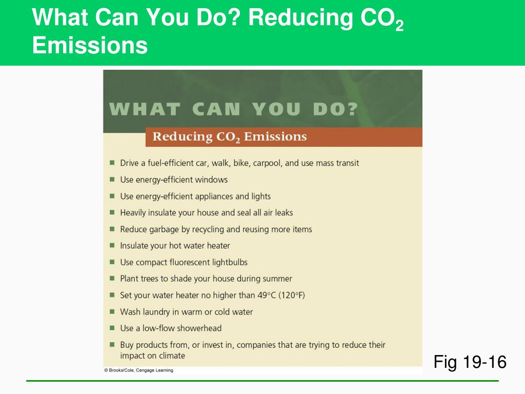 What Can You Do? Reducing CO