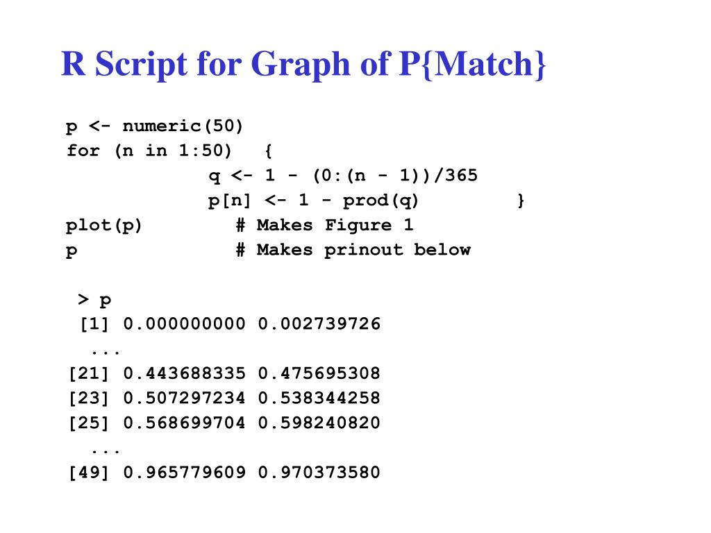 R Script for Graph of P{Match}