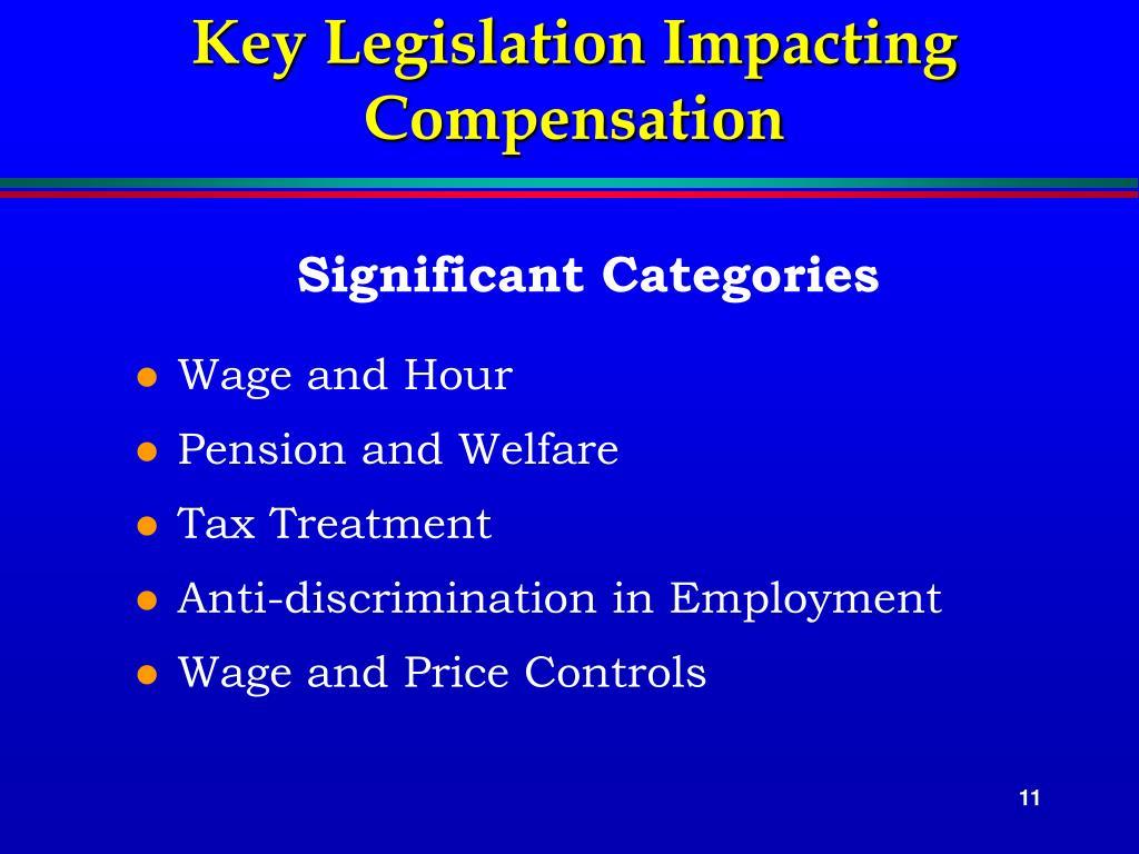 Key Legislation Impacting Compensation