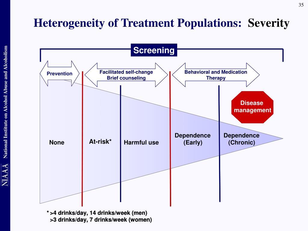 Heterogeneity of Treatment Populations: