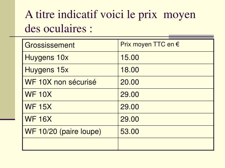 A titre indicatifvoici le prix  moyen des oculaires:
