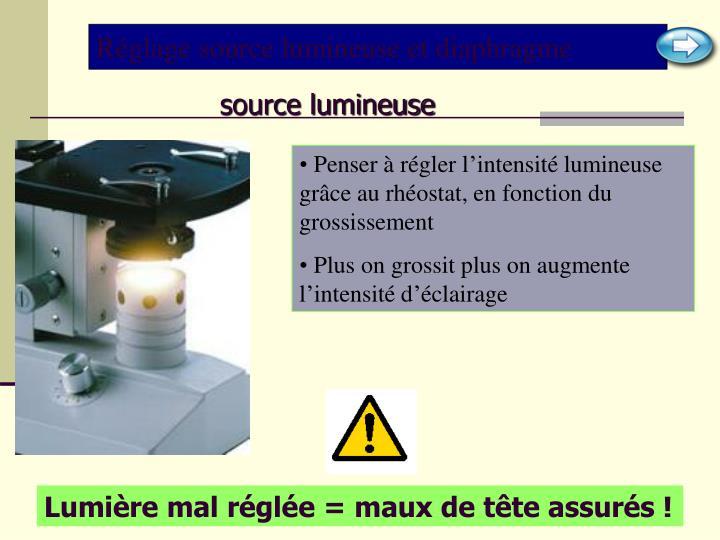 Réglage source lumineuse et diaphragme
