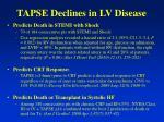 tapse declines in lv disease