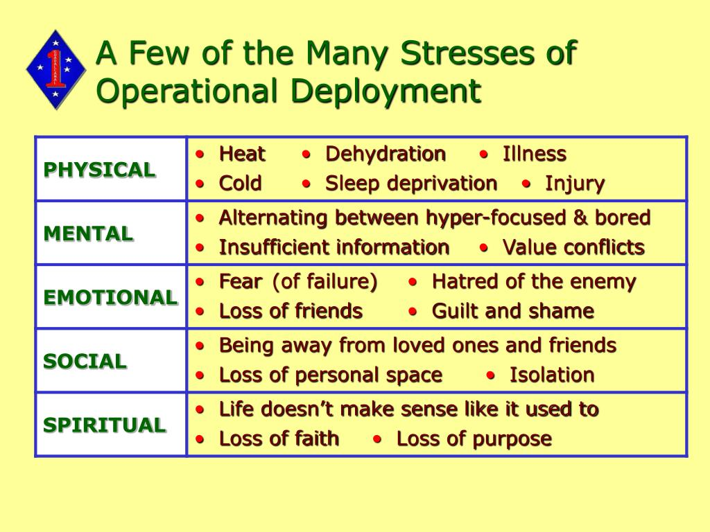 A Few of the Many Stresses of Operational Deployment