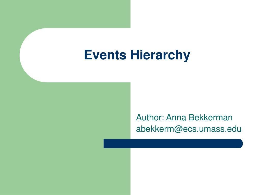 Events Hierarchy