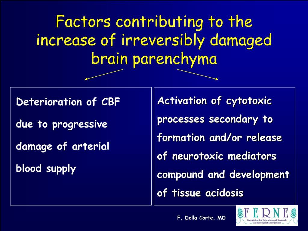 Deterioration of CBF
