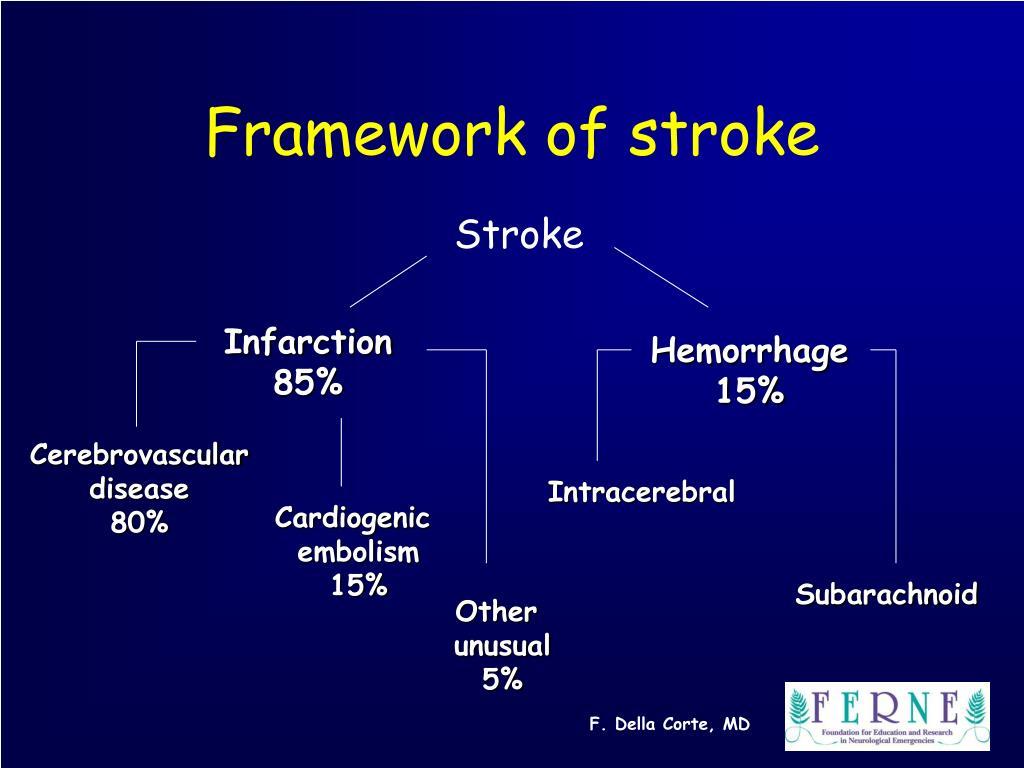 Framework of stroke