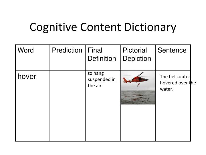 Cognitive content dictionary3