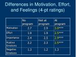 differences in motivation effort and feelings 4 pt ratings