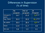 differences in supervision of time