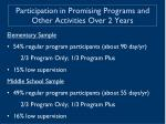 participation in promising programs and other activities over 2 years