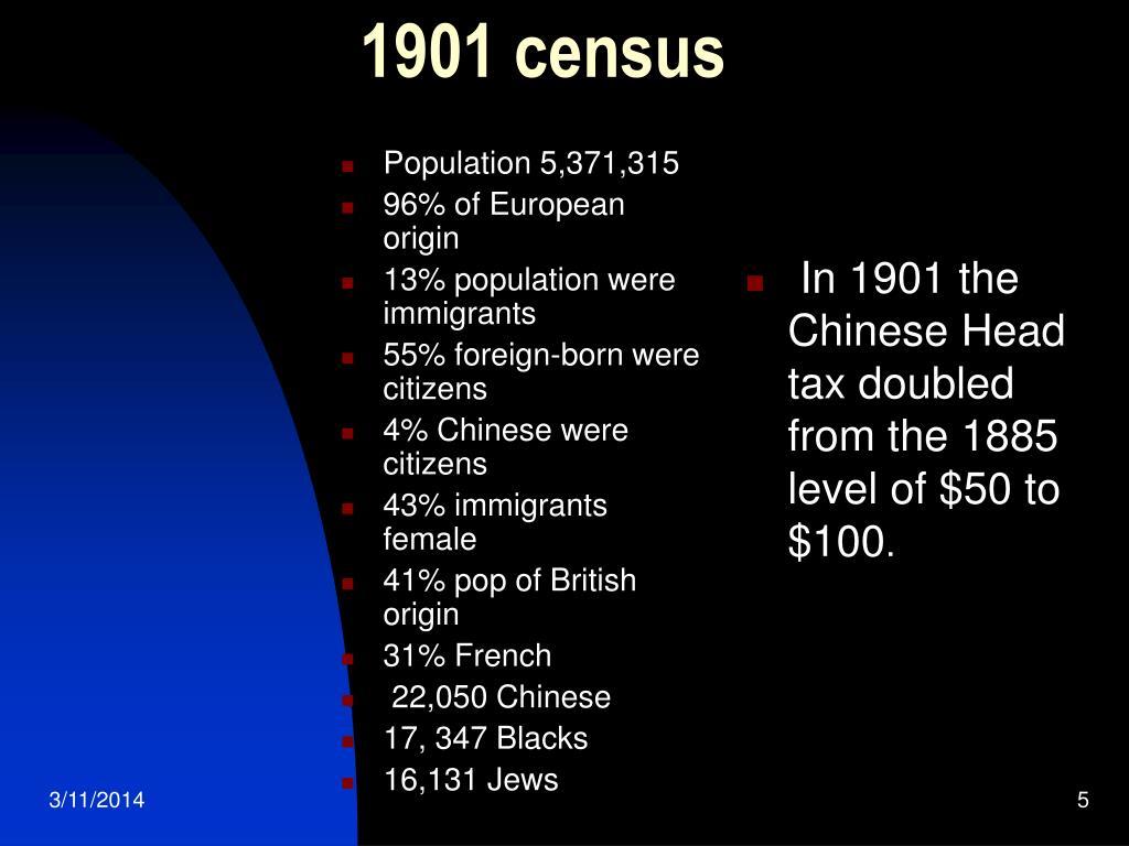 Population 5,371,315