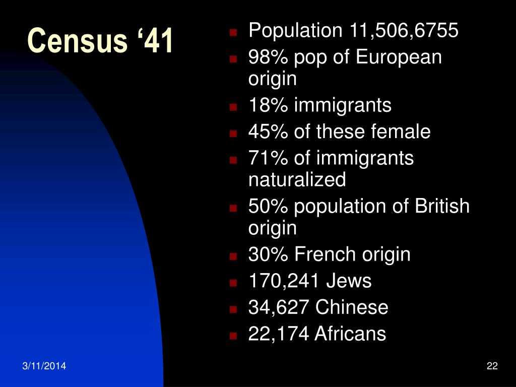 Population 11,506,6755