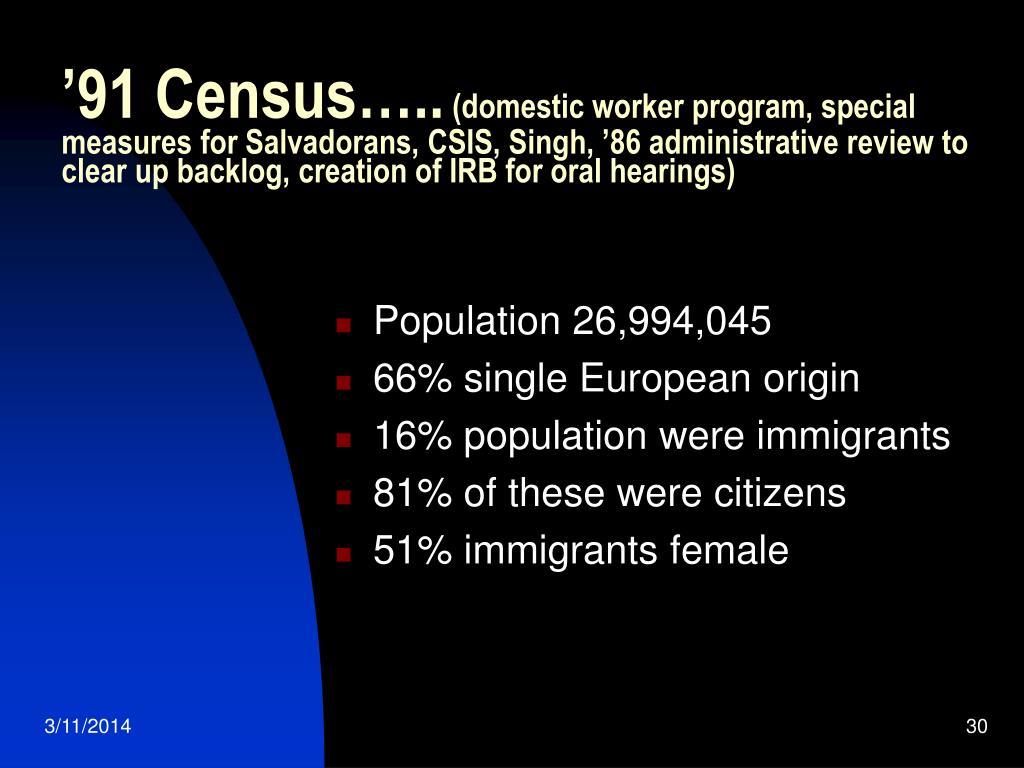 '91 Census…..