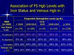 association of fs hgb levels with iron status and venous hgb in1