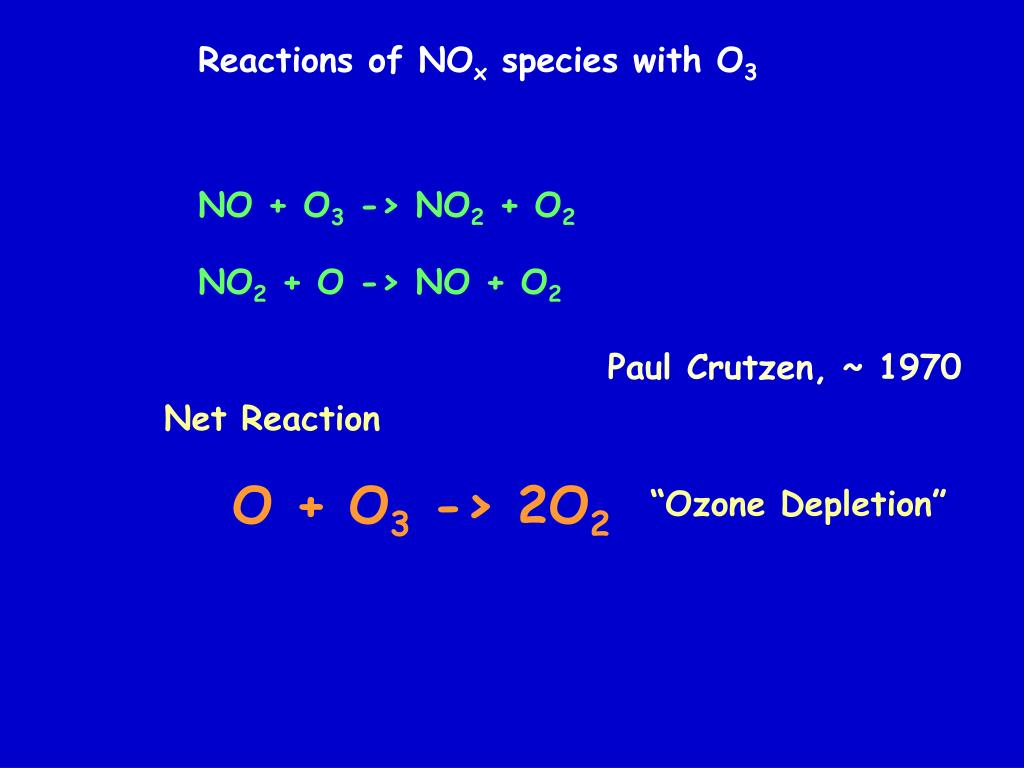 Reactions of NO