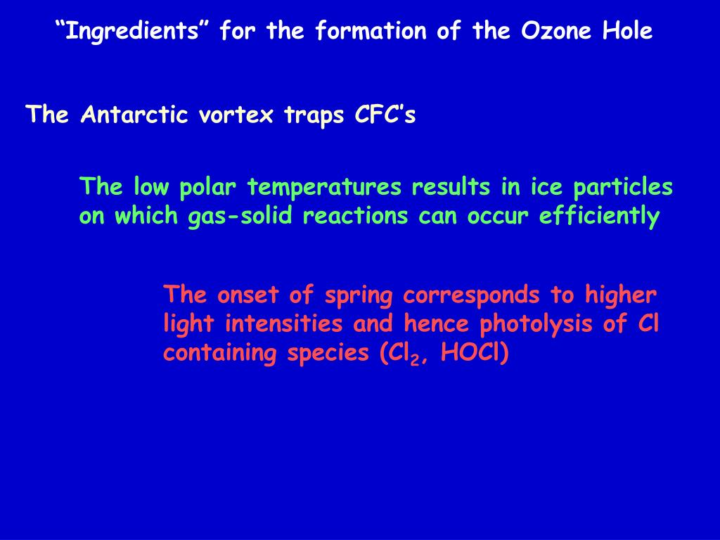 """Ingredients"" for the formation of the Ozone Hole"