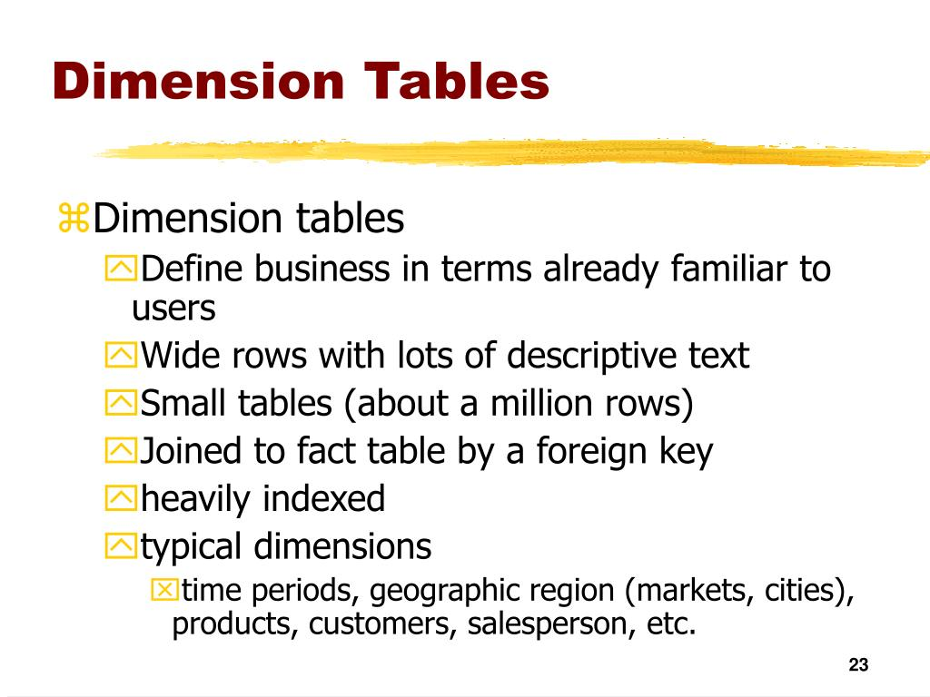Dimension Tables