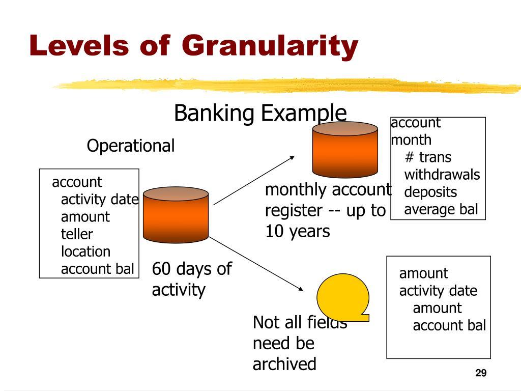 Levels of Granularity