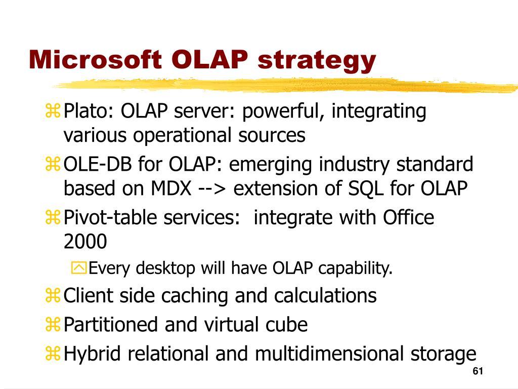 Microsoft OLAP strategy