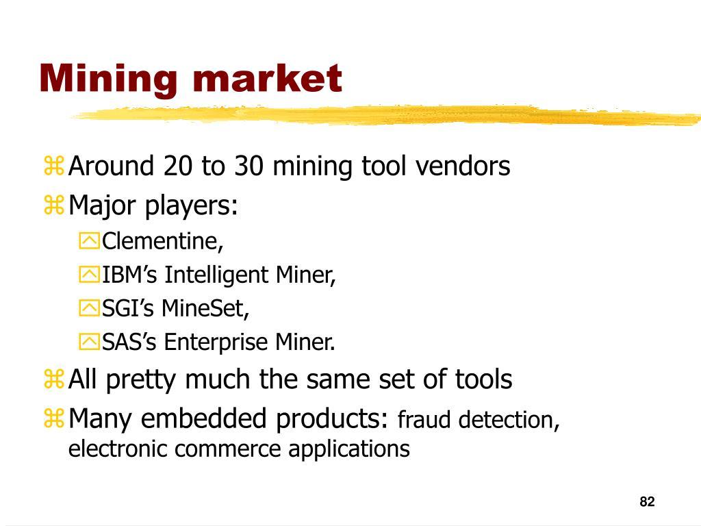 Mining market