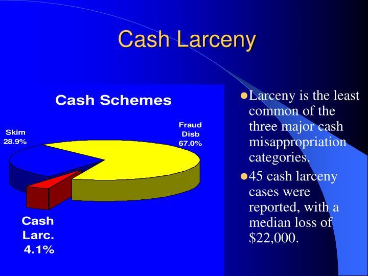 Cash larceny