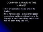 company s role in the market