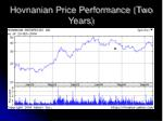 hovnanian price performance two years
