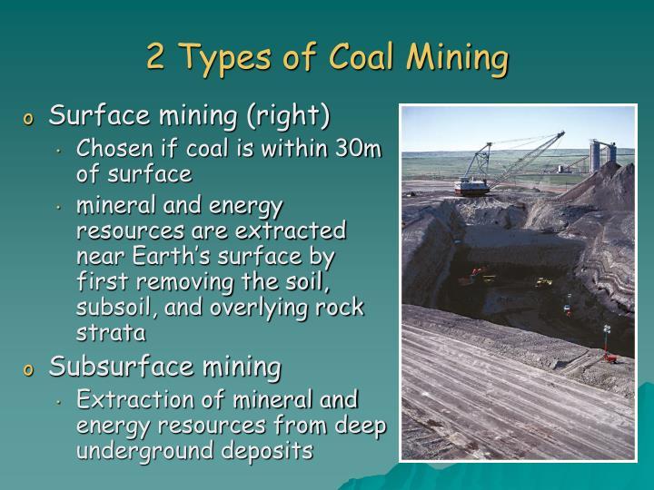 2 Types of Coal Mining