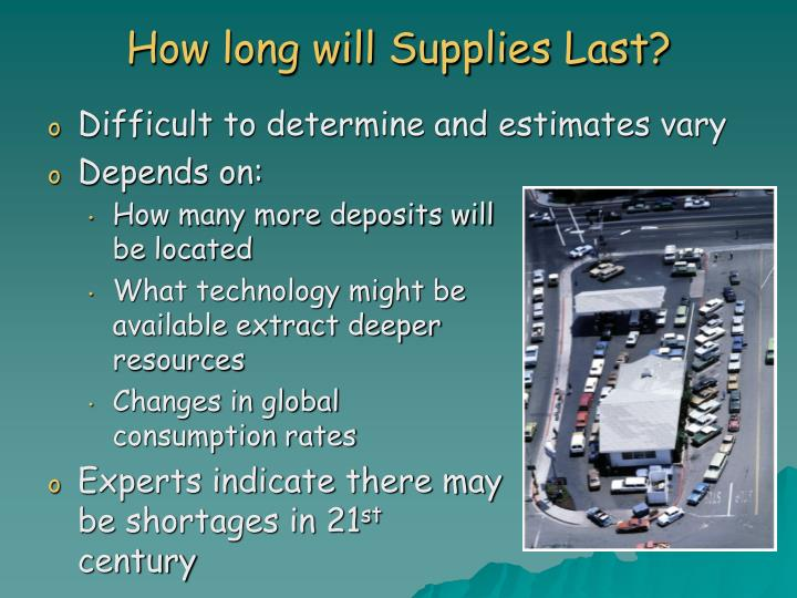How long will Supplies Last?