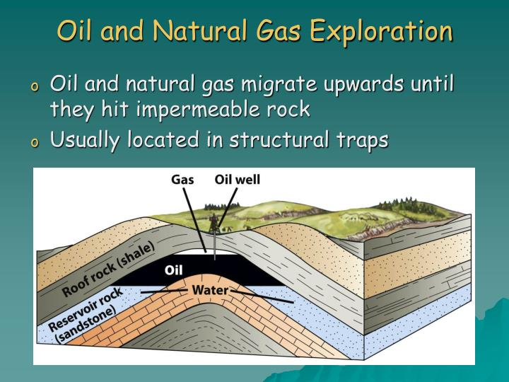 Oil and Natural Gas Exploration