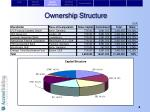 ownership structure