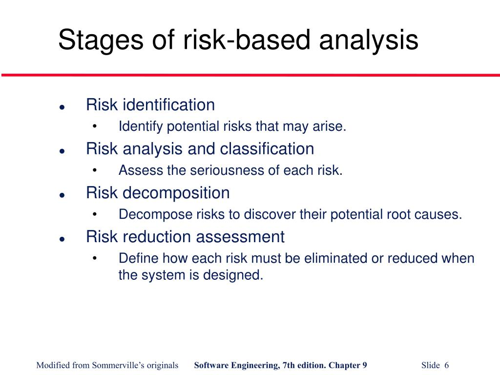 Stages of risk-based analysis