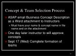 concept team selection process