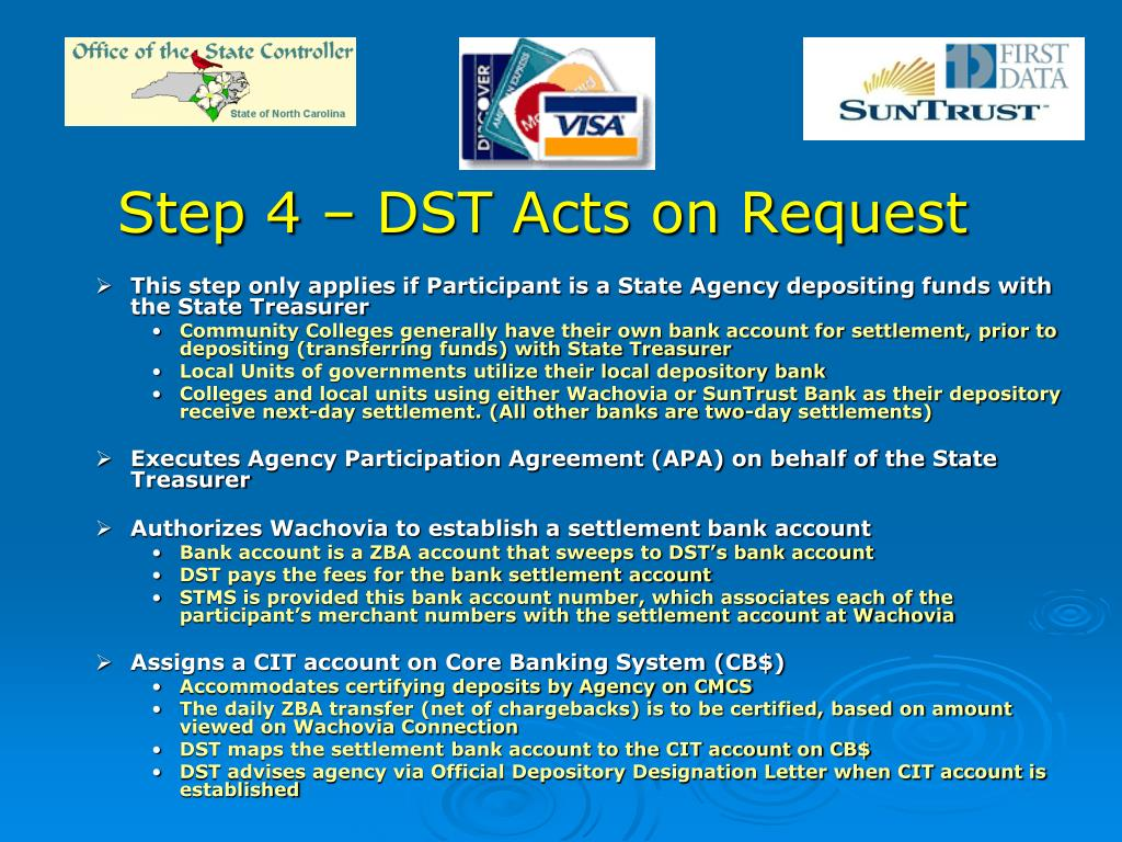 Step 4 – DST Acts on Request