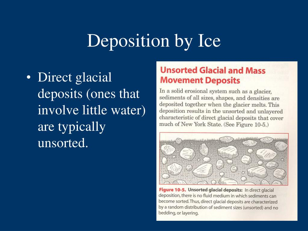 Deposition by Ice