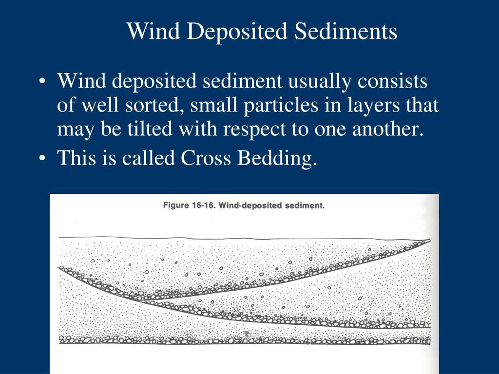 Wind Deposited Sediments