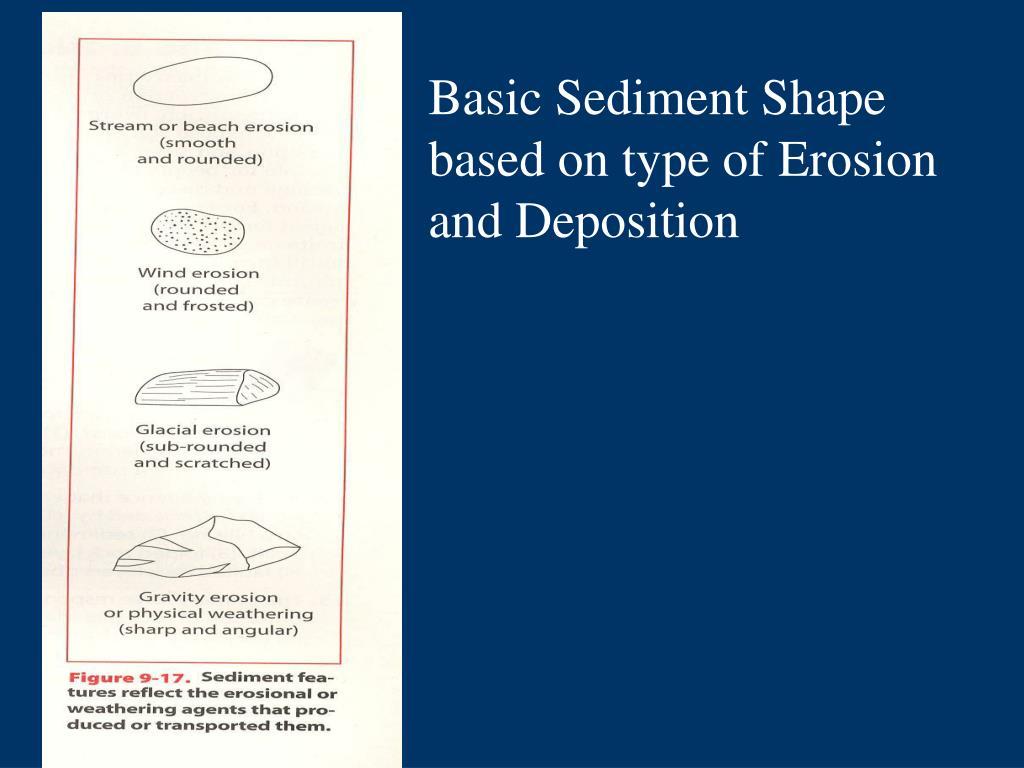 Basic Sediment Shape based on type of Erosion and Deposition
