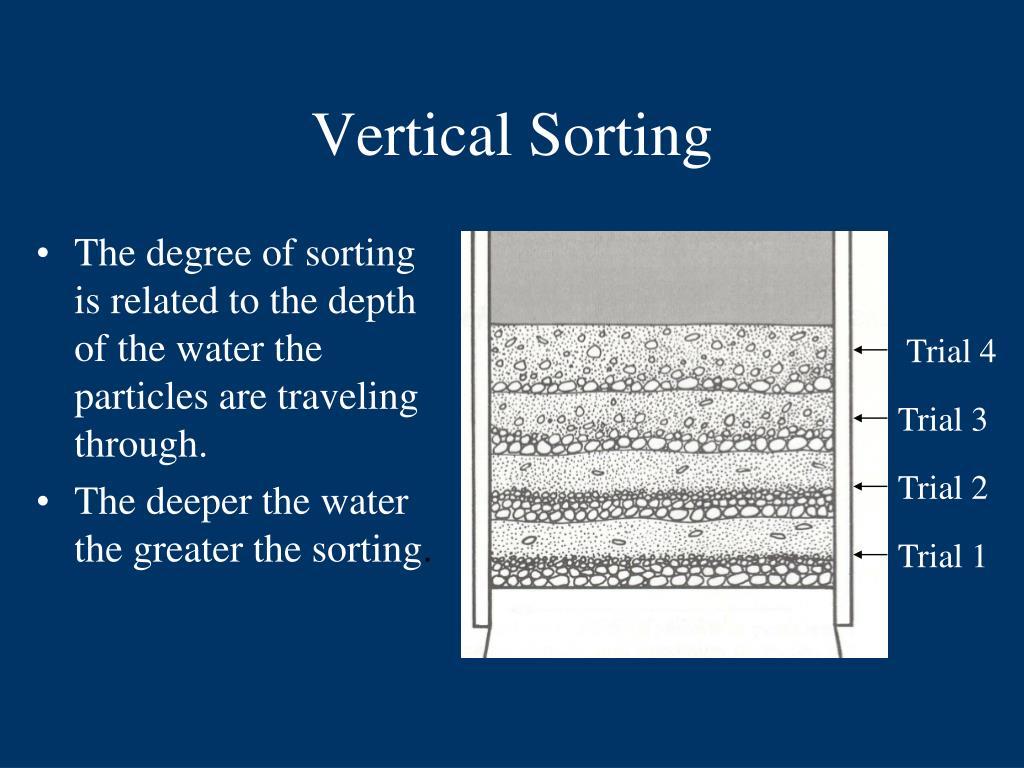 Vertical Sorting