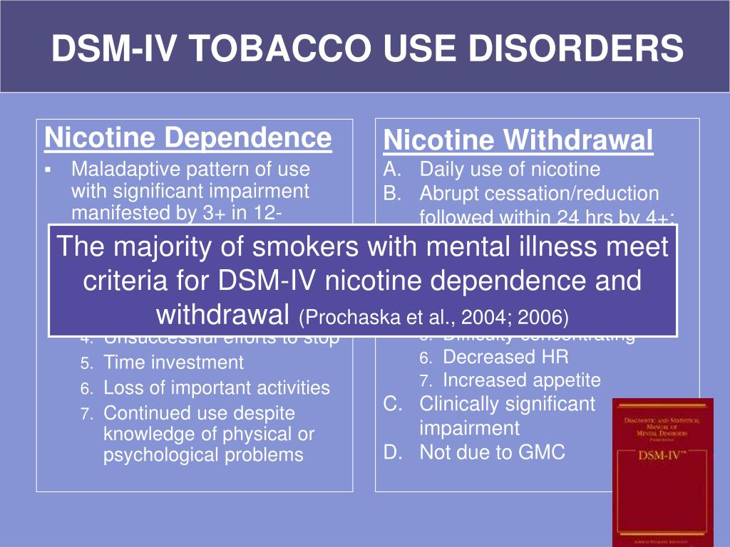 DSM-IV TOBACCO USE DISORDERS