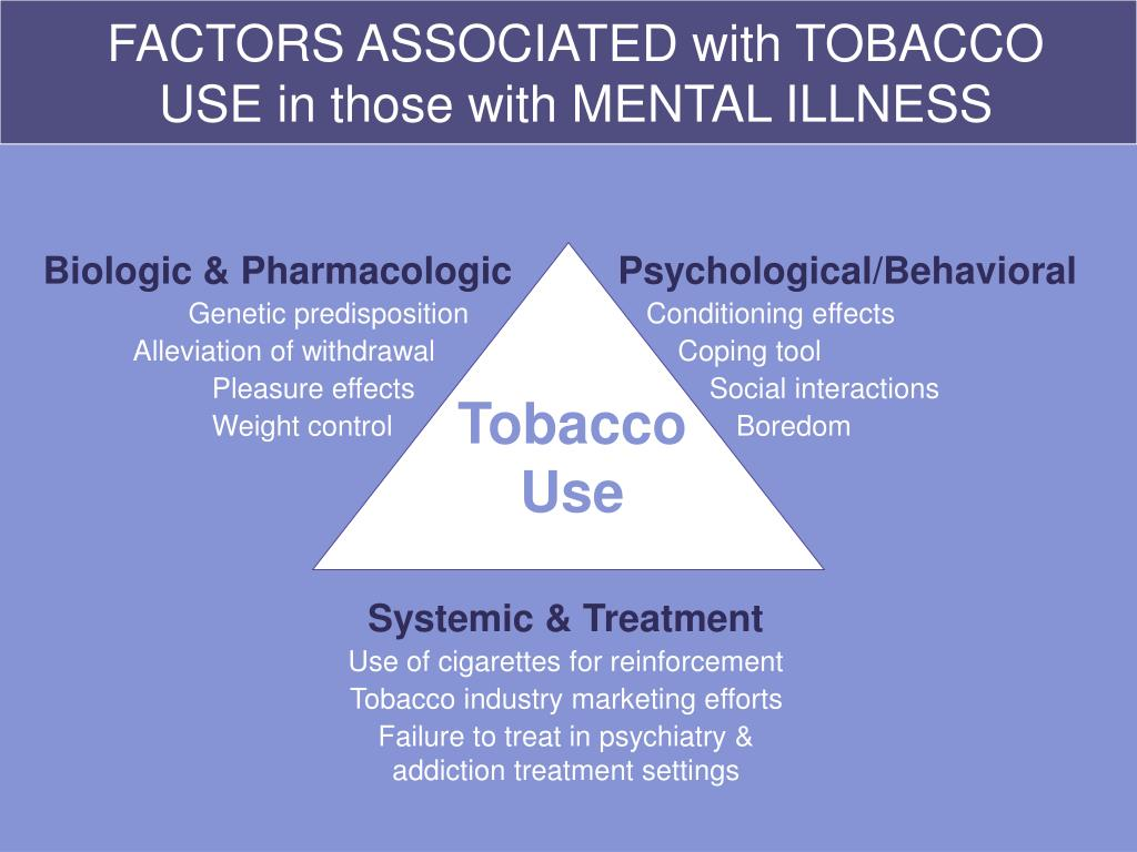 FACTORS ASSOCIATED with TOBACCO USE in those with MENTAL ILLNESS