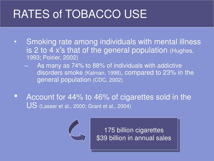 Rates of tobacco use