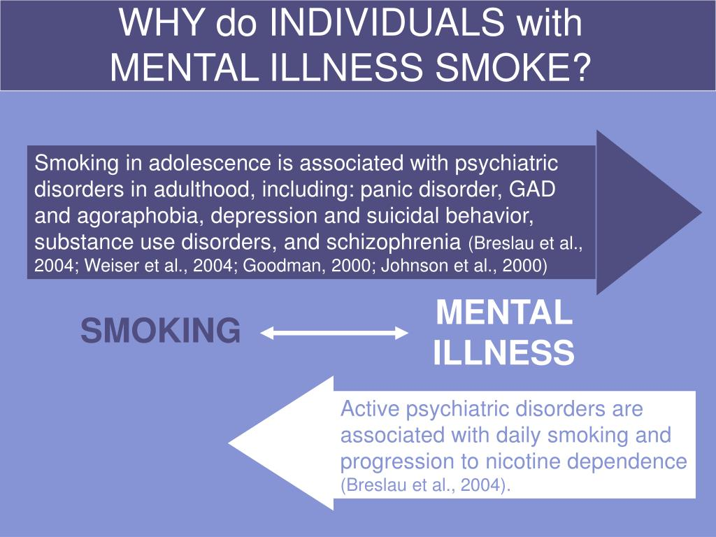 WHY do INDIVIDUALS with MENTAL ILLNESS SMOKE?