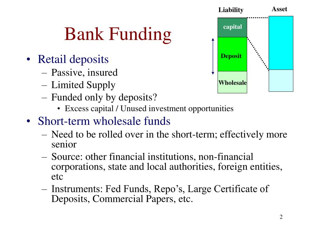 research papers asset liability management banks