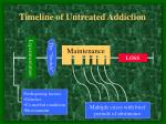 timeline of untreated addiction