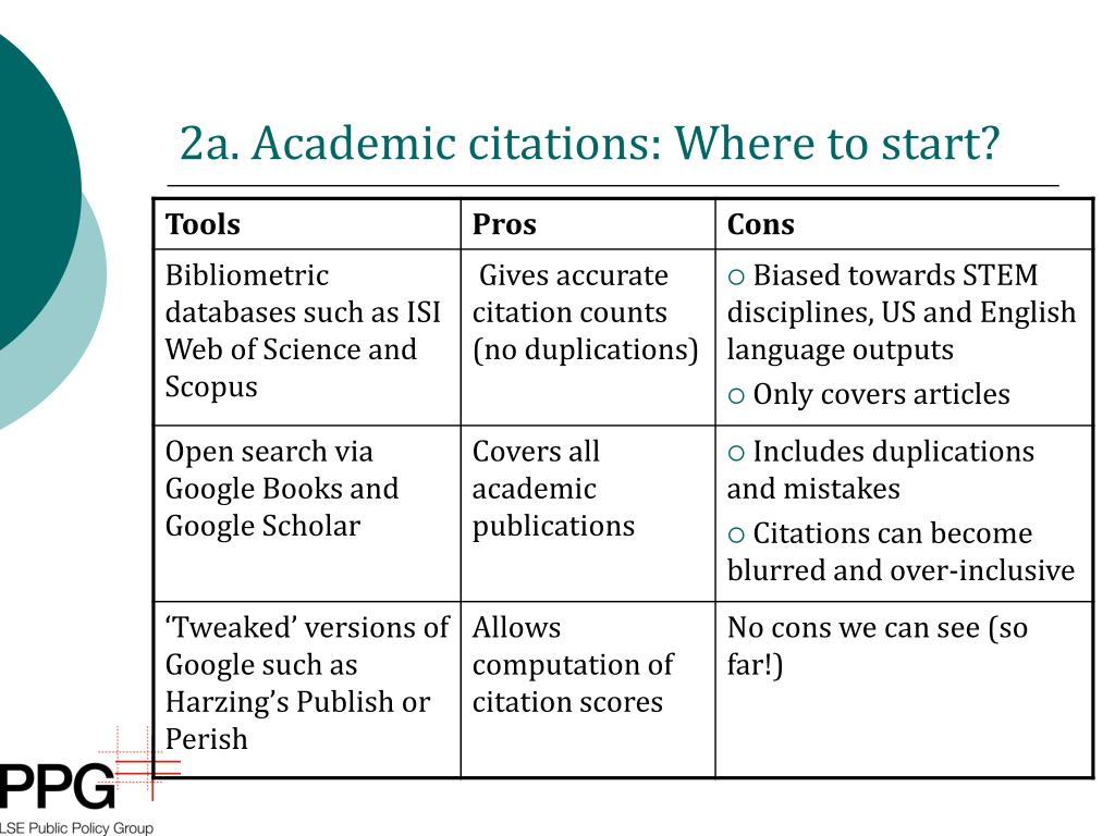 2a. Academic citations: Where to start?