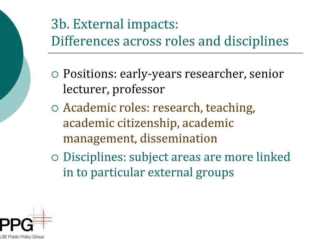 3b. External impacts: