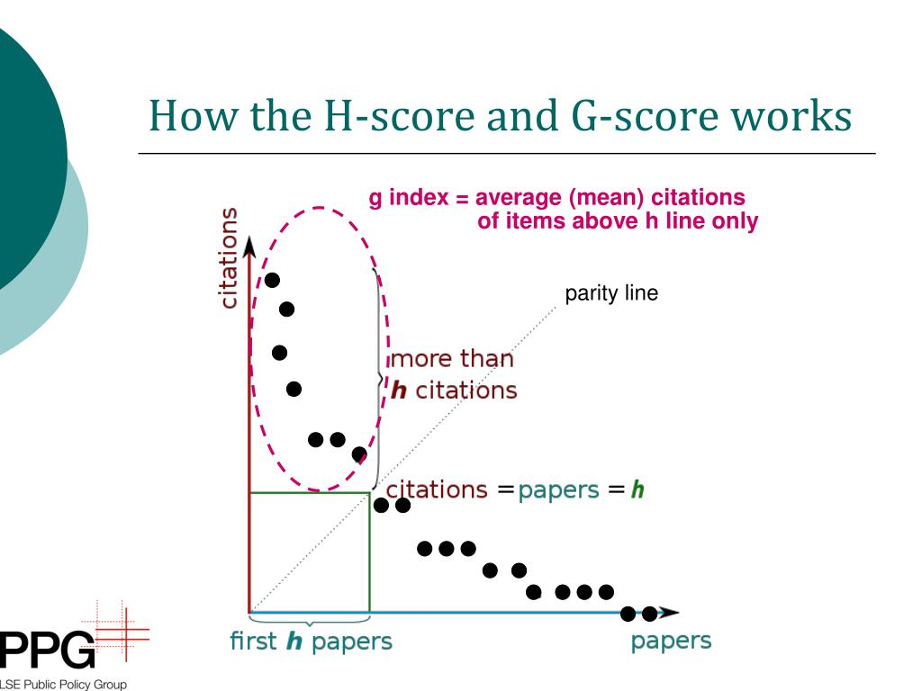 How the H-score and G-score works