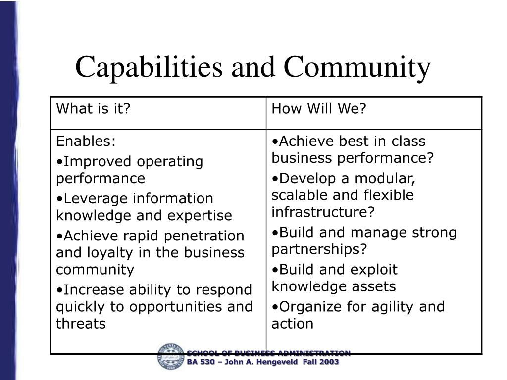Capabilities and Community